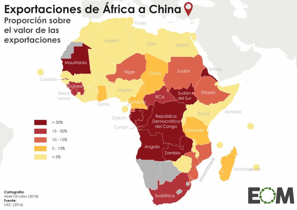 Exportaciones de África a China, 2016.